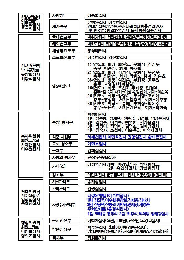 2017년 교회조직002.jpg